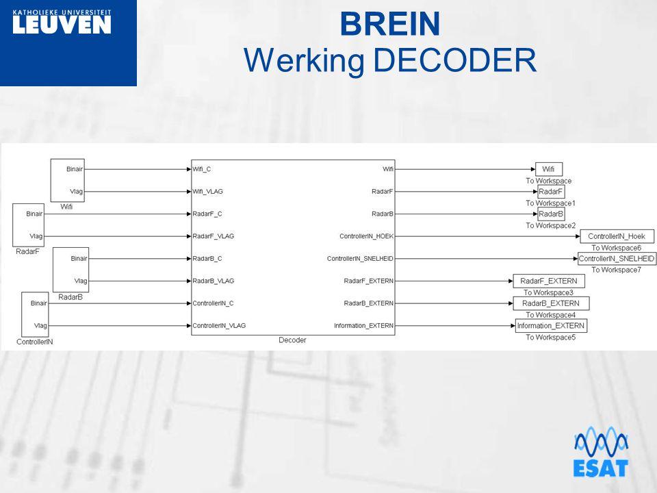 BREIN Werking DECODER