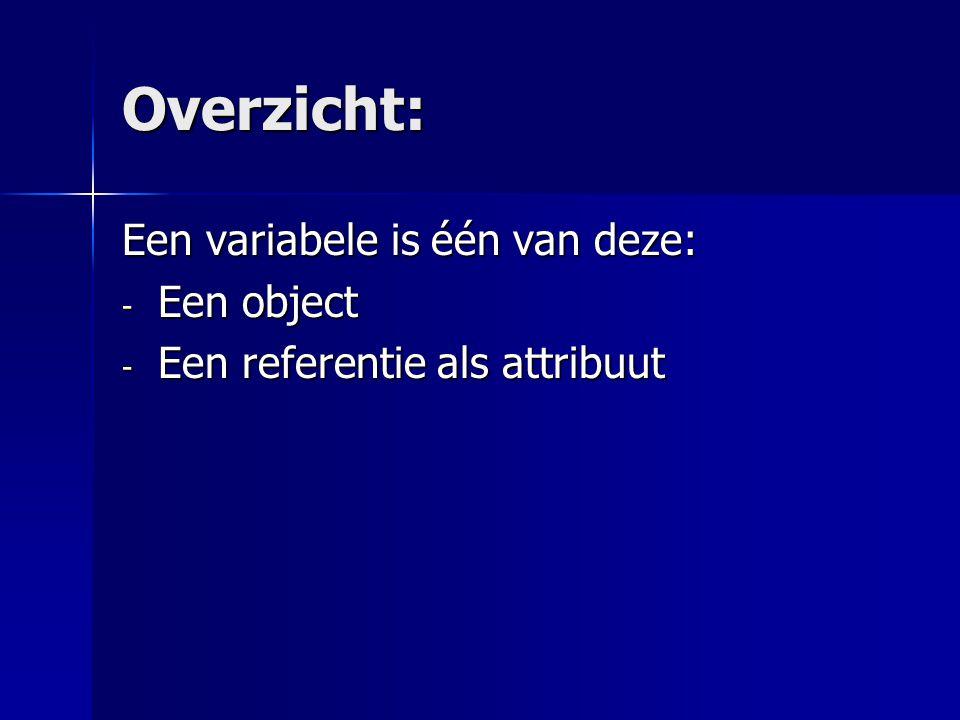 Overzicht: Een variabele is één van deze: - Een object - Een referentie als attribuut