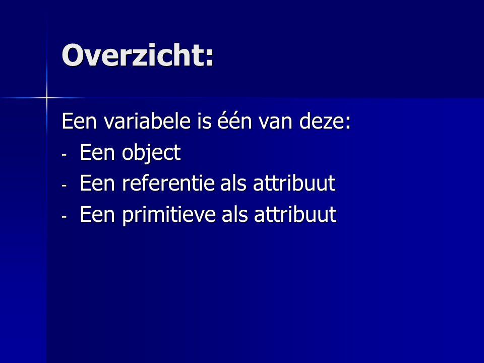 Overzicht: Een variabele is één van deze: - Een object - Een referentie als attribuut - Een primitieve als attribuut