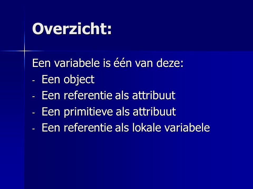 Overzicht: Een variabele is één van deze: - Een object - Een referentie als attribuut - Een primitieve als attribuut - Een referentie als lokale variabele
