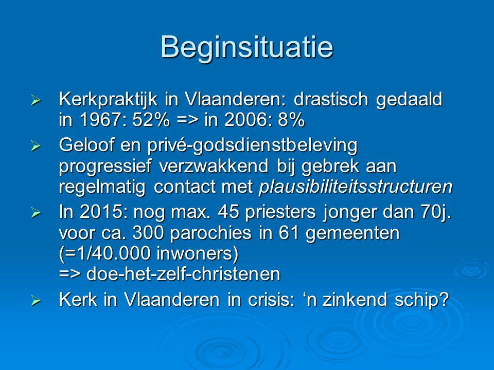 Beginsituatie  Kerkpraktijk in Vlaanderen: drastisch gedaald in 1967: 52% => in 2006: 8%  Geloof en privé-godsdienstbeleving progressief verzwakkend bij gebrek aan regelmatig contact met plausibiliteitsstructuren  In 2015: nog max.