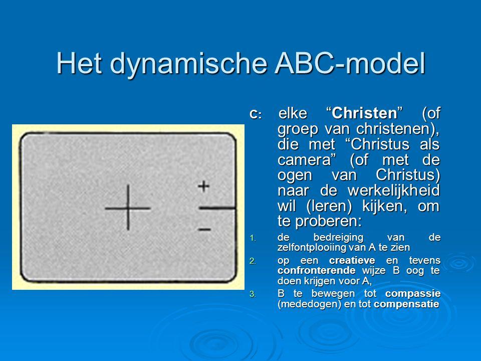 Het dynamische ABC-model C: elke Christen (of groep van christenen), die met Christus als camera (of met de ogen van Christus) naar de werkelijkheid wil (leren) kijken, om te proberen: 1.