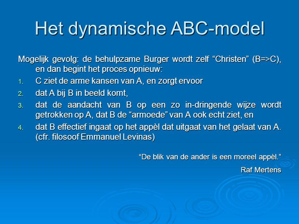 Het dynamische ABC-model Mogelijk gevolg: de behulpzame Burger wordt zelf Christen (B=>C), en dan begint het proces opnieuw: 1.
