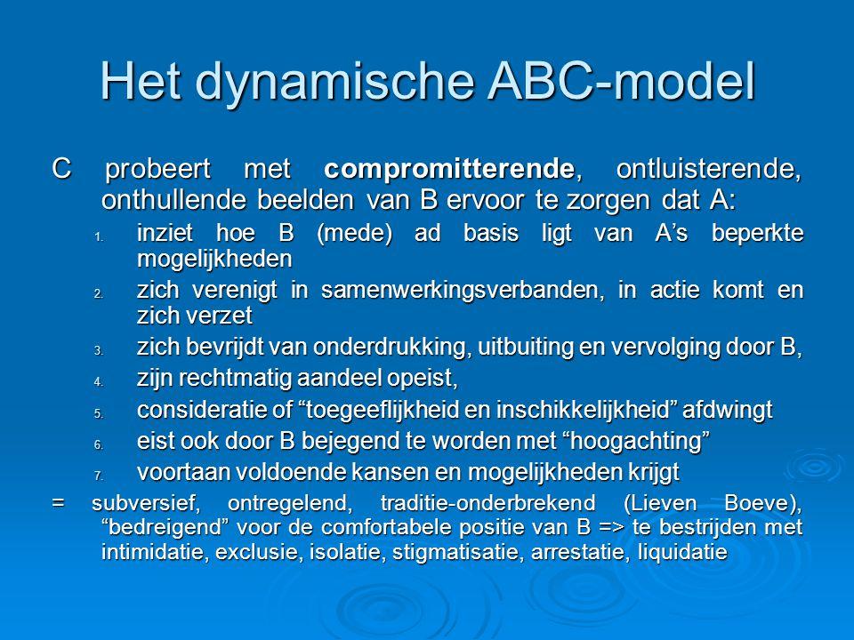 Het dynamische ABC-model C probeert met compromitterende, ontluisterende, onthullende beelden van B ervoor te zorgen dat A: 1.