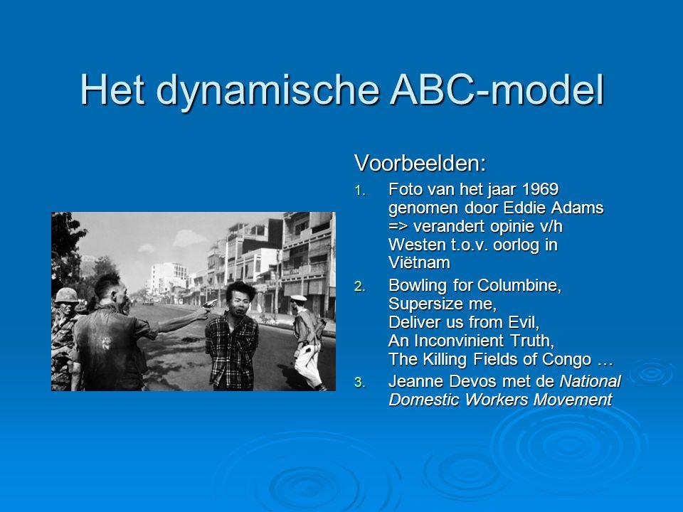 Het dynamische ABC-model Voorbeelden: 1.