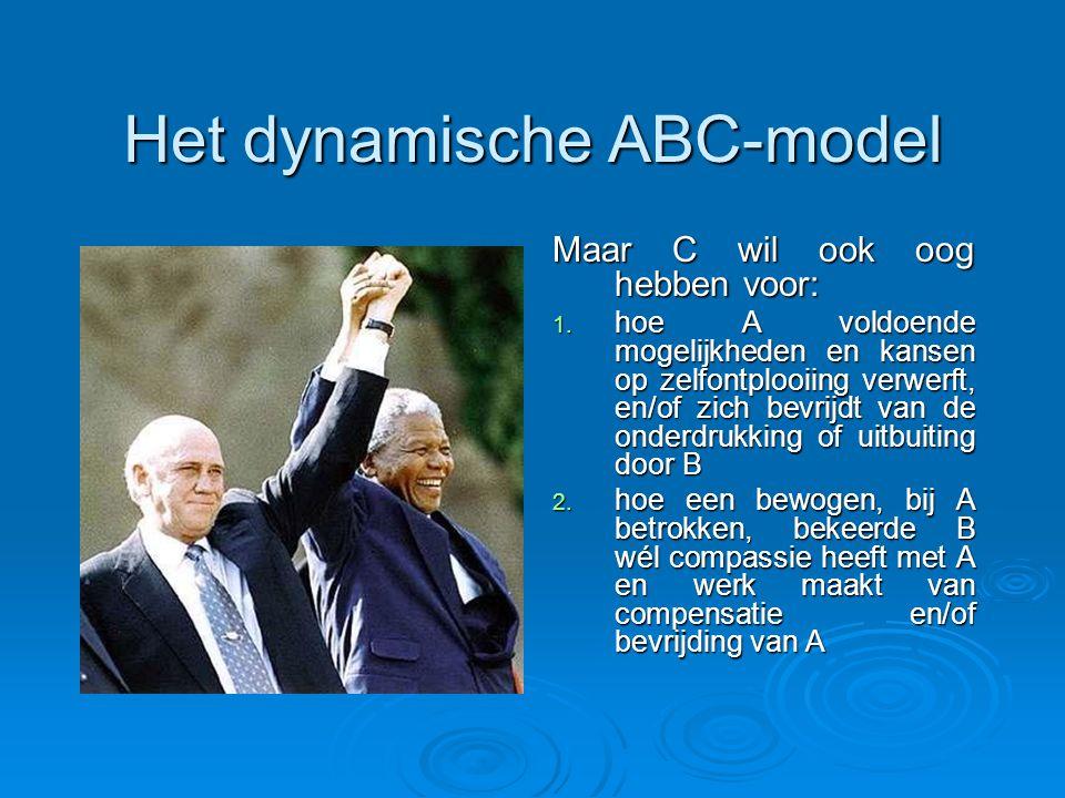 Het dynamische ABC-model Maar C wil ook oog hebben voor: 1.