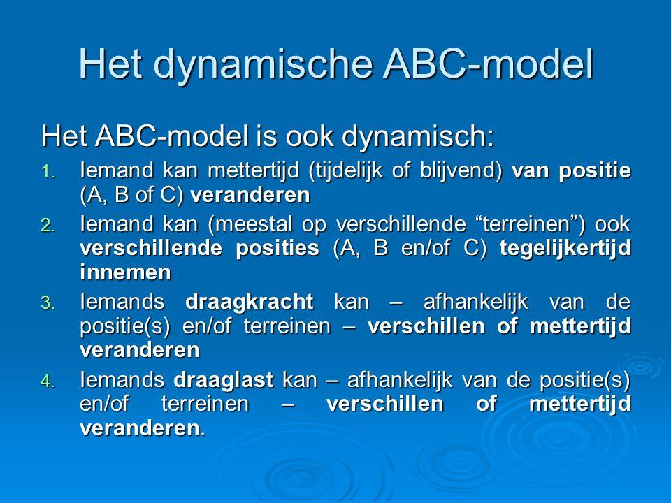 Het dynamische ABC-model Het ABC-model is ook dynamisch: 1.