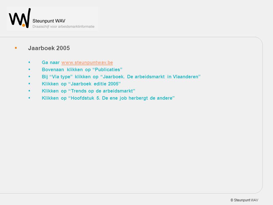 """© Steunpunt WAV  Jaarboek 2005  Ga naar www.steunpuntwav.bewww.steunpuntwav.be  Bovenaan klikken op """"Publicaties""""  Bij """"Via type"""" klikken op """"Jaar"""