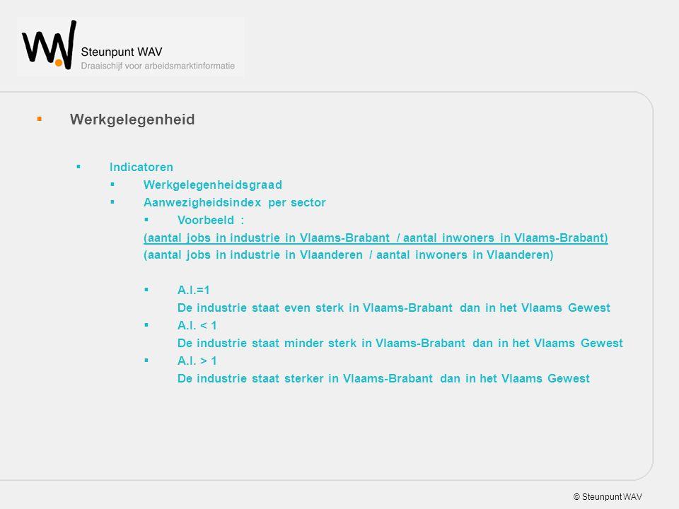 © Steunpunt WAV 3. De cijfers: www.steunpuntwav.bewww.steunpuntwav.be