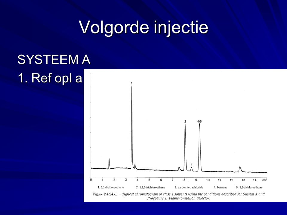 Volgorde injectie SYSTEEM A 1. Ref opl a