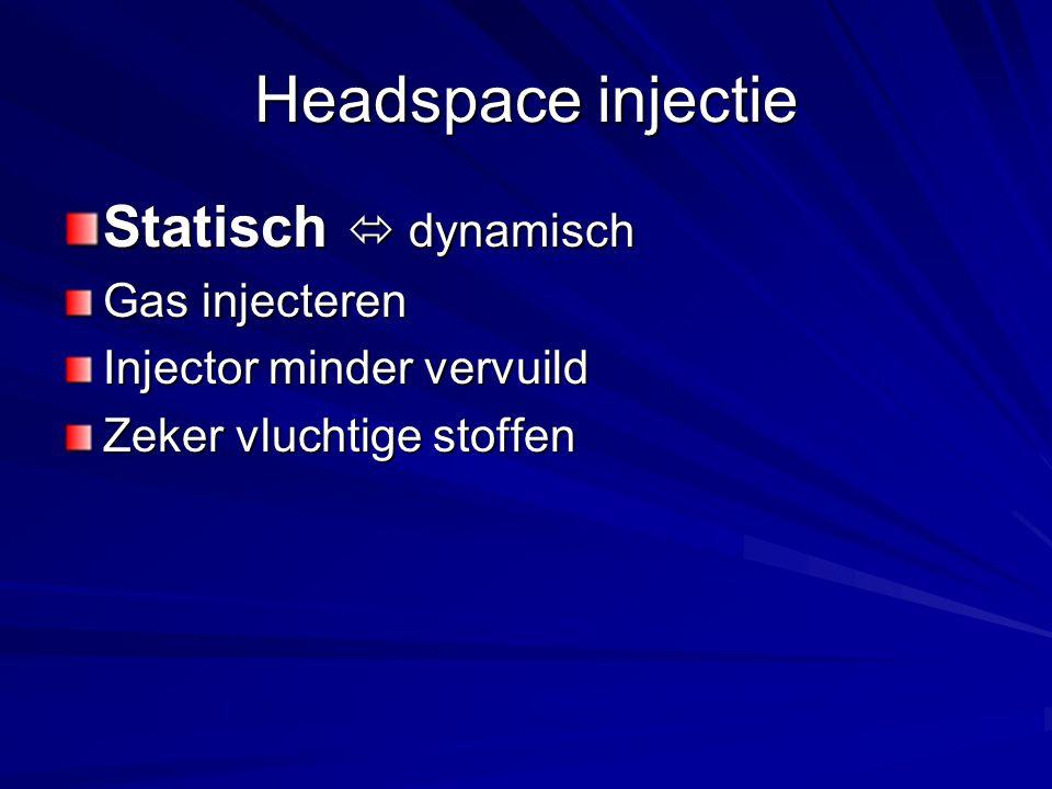 Headspace injectie Statisch  dynamisch Gas injecteren Injector minder vervuild Zeker vluchtige stoffen