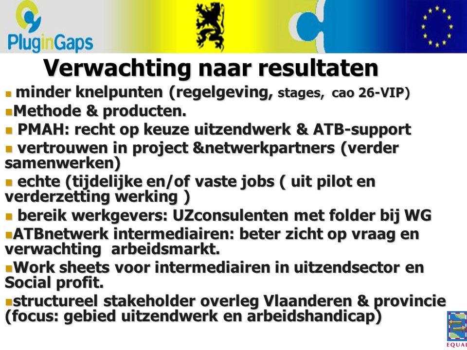 HOP SKIP JUMP: http://www.equal-project.org/index.php?view=view_menu_content&id=37 http://www.equal-project.org/index.php?view=view_menu_content&id=37 betere stakeholder coôperatie en communicatie Cliënten, i nfo en drukwerk via plugingaps@cebobdelink.be en www.plugingaps.be plugingaps@cebobdelink.bewww.plugingaps.beplugingaps@cebobdelink.bewww.plugingaps.be en tel: 016/201599 (ATB Vlaams Brabant- Brussel) het equalproject: Rudi Wouters 0032 498 907 909 projecten@cebobdelink.be projecten@cebobdelink.be Hop skip Jump via EASPD: Hilde DeKeyzer hilde.dekeyser@easpd.be 0032 2 2824610 hilde.dekeyser@easpd.be