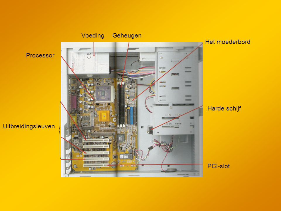 Het moederbord Harde schijf Processor Uitbreidingsleuven PCI-slot VoedingGeheugen