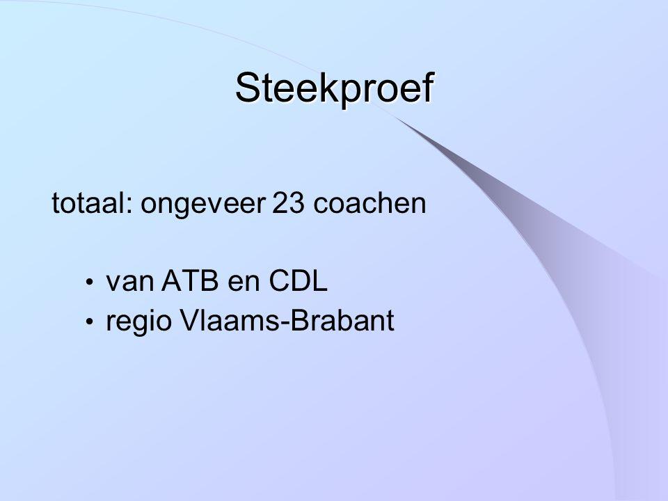 Steekproef totaal: ongeveer 23 coachen van ATB en CDL regio Vlaams-Brabant