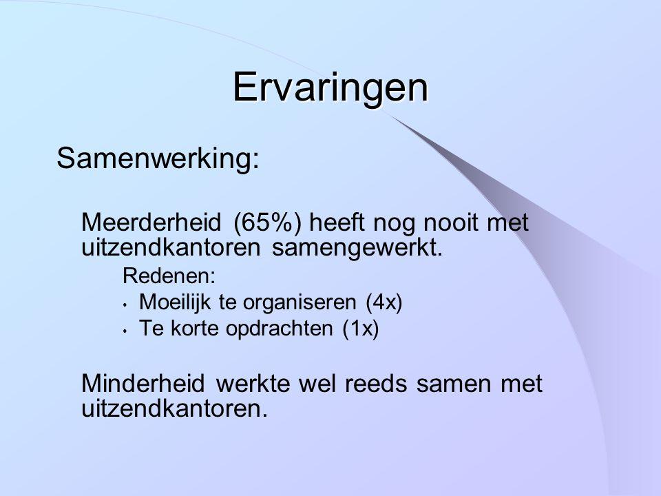 Ervaringen Samenwerking: Meerderheid (65%) heeft nog nooit met uitzendkantoren samengewerkt. Redenen: Moeilijk te organiseren (4x) Te korte opdrachten