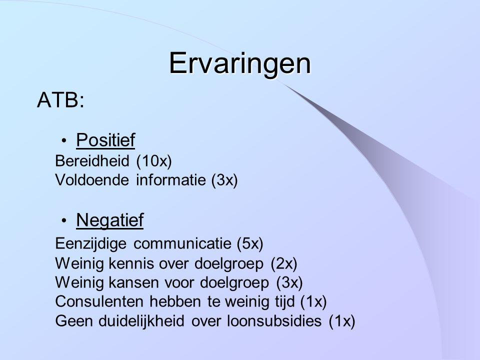 Ervaringen ATB: Positief Bereidheid (10x) Voldoende informatie (3x) Negatief Eenzijdige communicatie (5x) Weinig kennis over doelgroep (2x) Weinig kansen voor doelgroep (3x) Consulenten hebben te weinig tijd (1x) Geen duidelijkheid over loonsubsidies (1x)