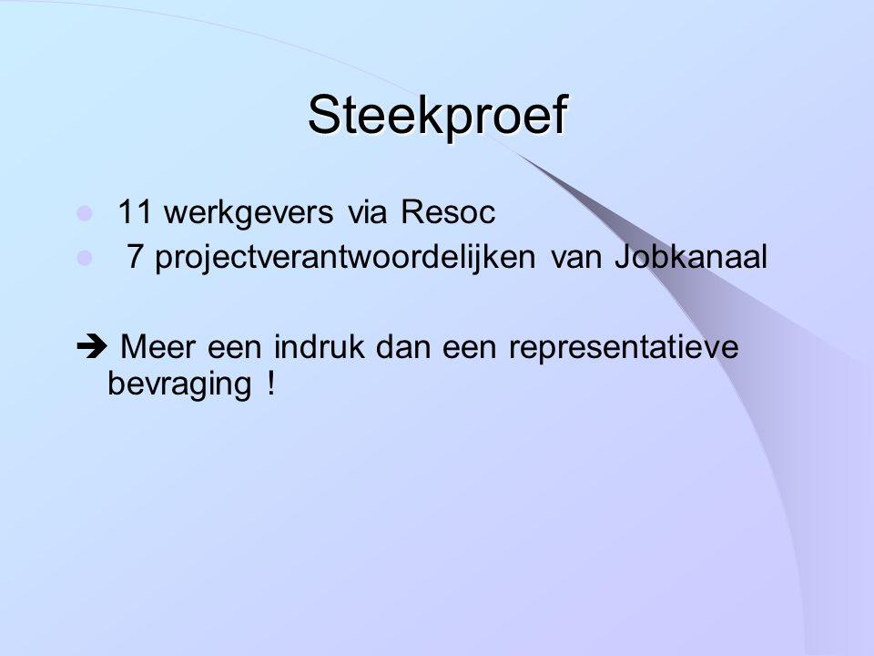 Steekproef 11 werkgevers via Resoc 7 projectverantwoordelijken van Jobkanaal  Meer een indruk dan een representatieve bevraging !