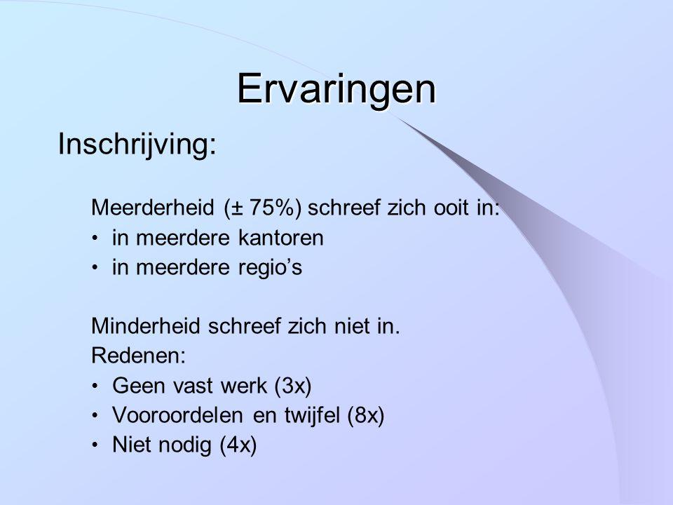 Ervaringen Inschrijving: Meerderheid (± 75%) schreef zich ooit in: in meerdere kantoren in meerdere regio's Minderheid schreef zich niet in.