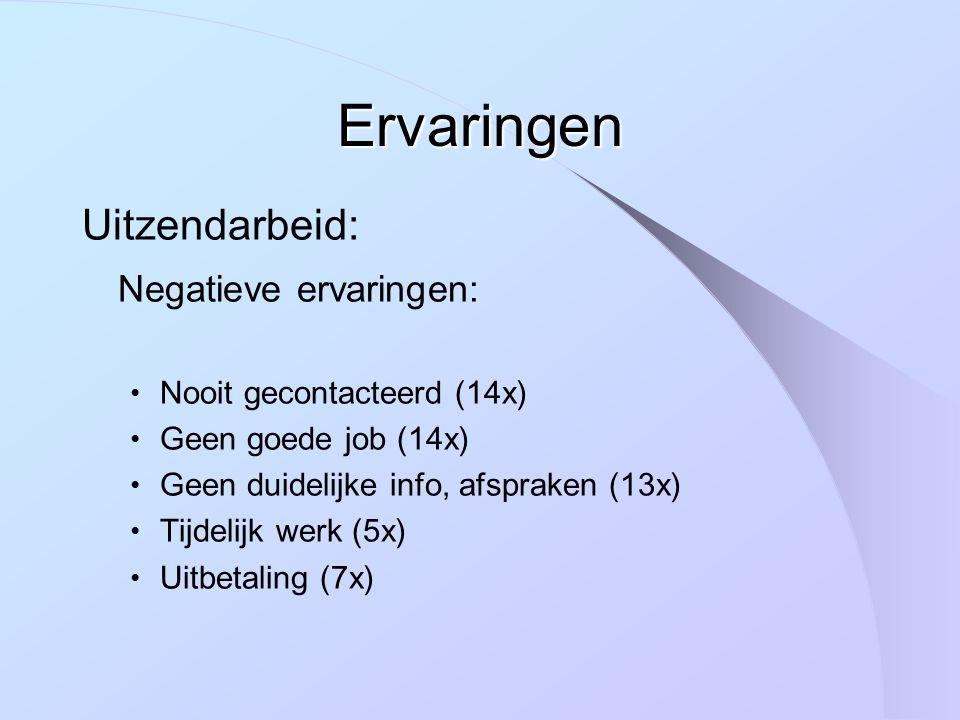 Ervaringen Uitzendarbeid: Negatieve ervaringen: Nooit gecontacteerd (14x) Geen goede job (14x) Geen duidelijke info, afspraken (13x) Tijdelijk werk (5x) Uitbetaling (7x)