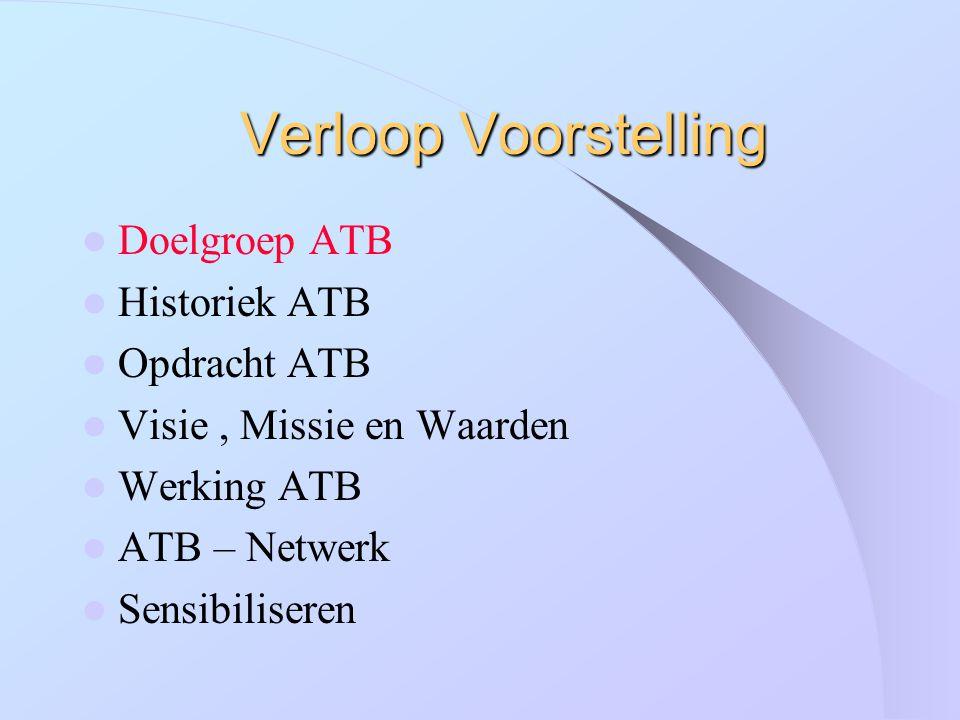 Verloop Voorstelling Doelgroep ATB Historiek ATB Opdracht ATB Visie, Missie en Waarden Werking ATB ATB – Netwerk Sensibiliseren