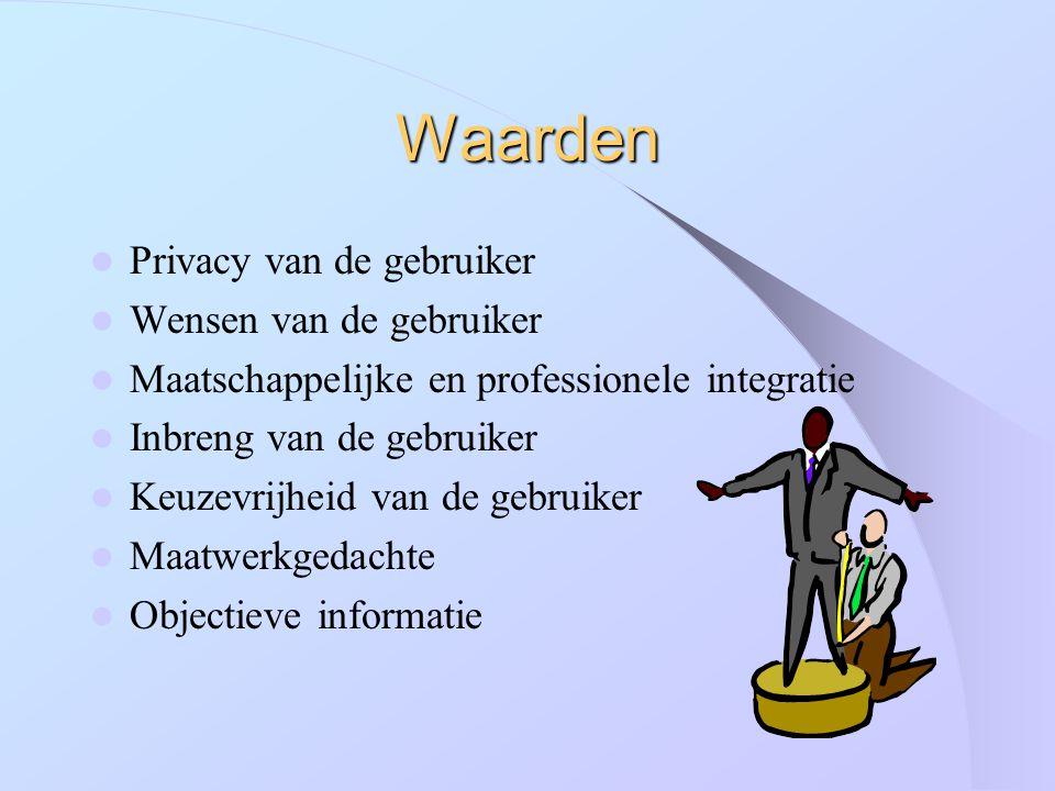 Waarden Privacy van de gebruiker Wensen van de gebruiker Maatschappelijke en professionele integratie Inbreng van de gebruiker Keuzevrijheid van de ge