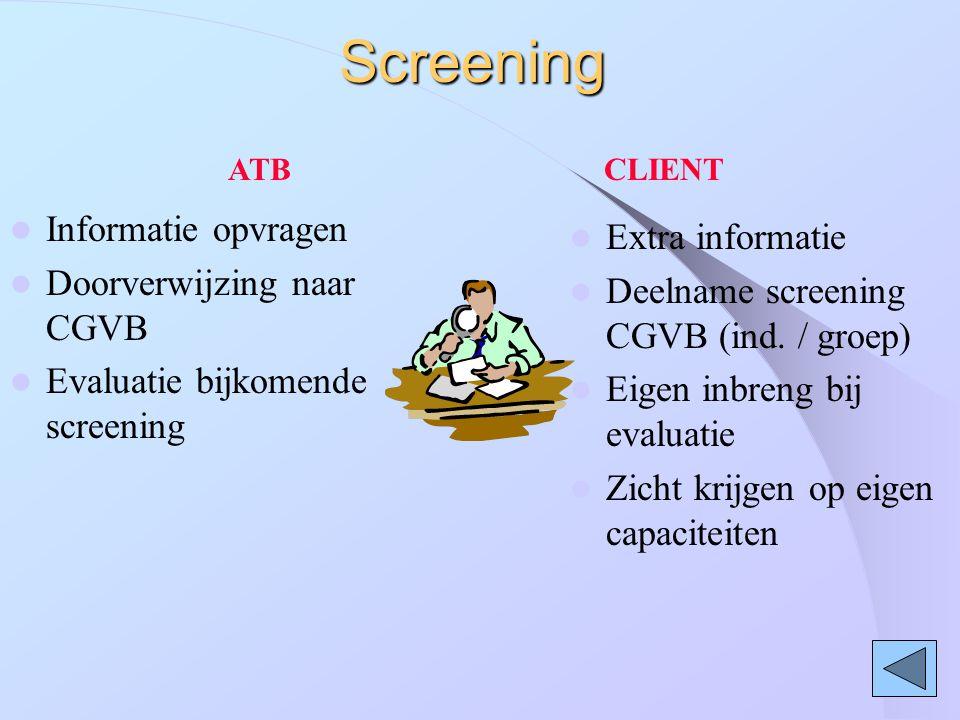 Screening Informatie opvragen Doorverwijzing naar CGVB Evaluatie bijkomende screening Extra informatie Deelname screening CGVB (ind. / groep) Eigen in