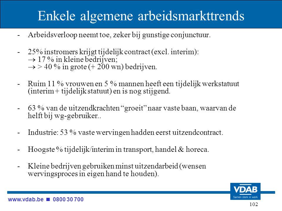 www.vdab.be 0800 30 700 102 -Arbeidsverloop neemt toe, zeker bij gunstige conjunctuur. -25% instromers krijgt tijdelijk contract (excl. interim):  17