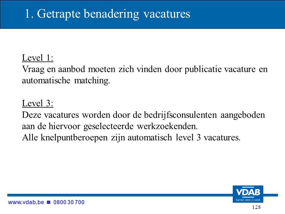 www.vdab.be 0800 30 700 128 1. Getrapte benadering vacatures Level 1: Vraag en aanbod moeten zich vinden door publicatie vacature en automatische matc