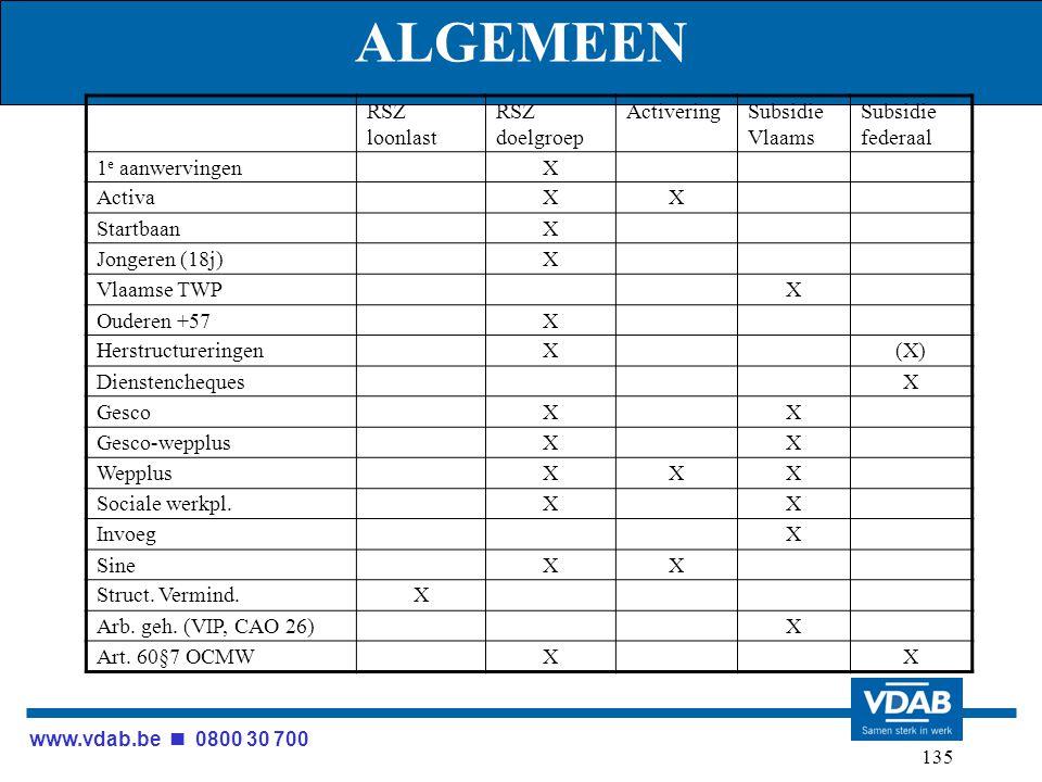 www.vdab.be 0800 30 700 135 ALGEMEEN RSZ loonlast RSZ doelgroep ActiveringSubsidie Vlaams Subsidie federaal 1 e aanwervingenX ActivaXX StartbaanX Jong