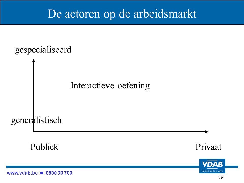 www.vdab.be 0800 30 700 79 De actoren op de arbeidsmarkt Interactieve oefening gespecialiseerd generalistisch PubliekPrivaat