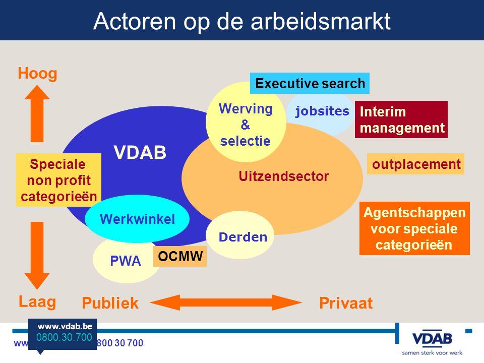 www.vdab.be 0800 30 700 80 Actoren op de arbeidsmarkt www.vdab.be 0800.30.700 outplacement Publiek Privaat Uitzendsector OCMW Werving & selectie Inter
