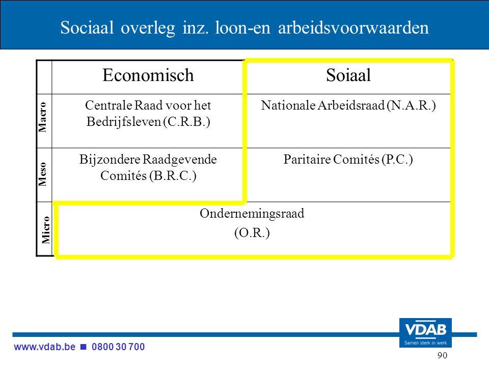 www.vdab.be 0800 30 700 90 Sociaal overleg inz. loon-en arbeidsvoorwaarden EconomischSoiaal Centrale Raad voor het Bedrijfsleven (C.R.B.) Nationale Ar