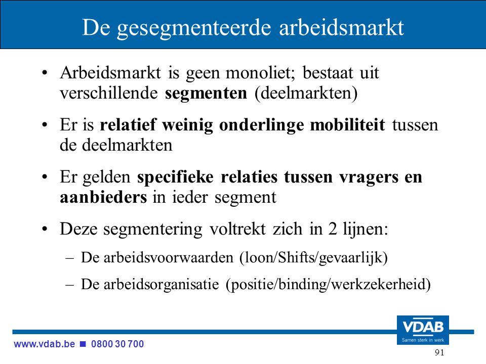 www.vdab.be 0800 30 700 91 De gesegmenteerde arbeidsmarkt Arbeidsmarkt is geen monoliet; bestaat uit verschillende segmenten (deelmarkten) Er is relat