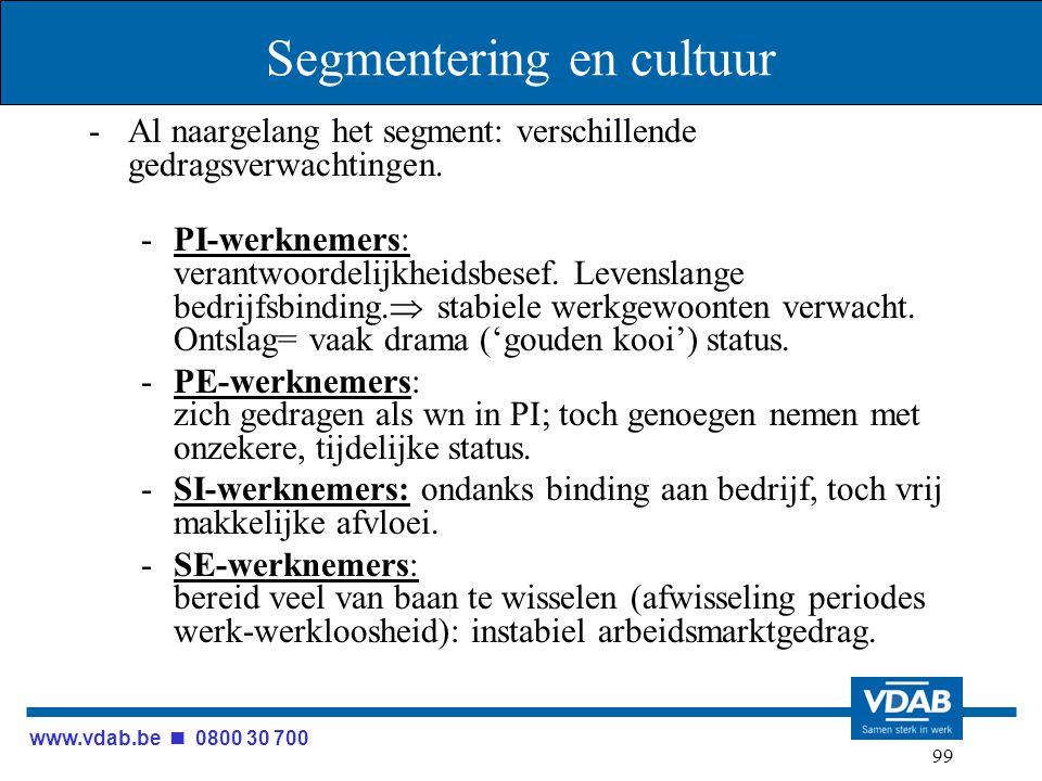 www.vdab.be 0800 30 700 99 Segmentering en cultuur -Al naargelang het segment: verschillende gedragsverwachtingen. -PI-werknemers: verantwoordelijkhei
