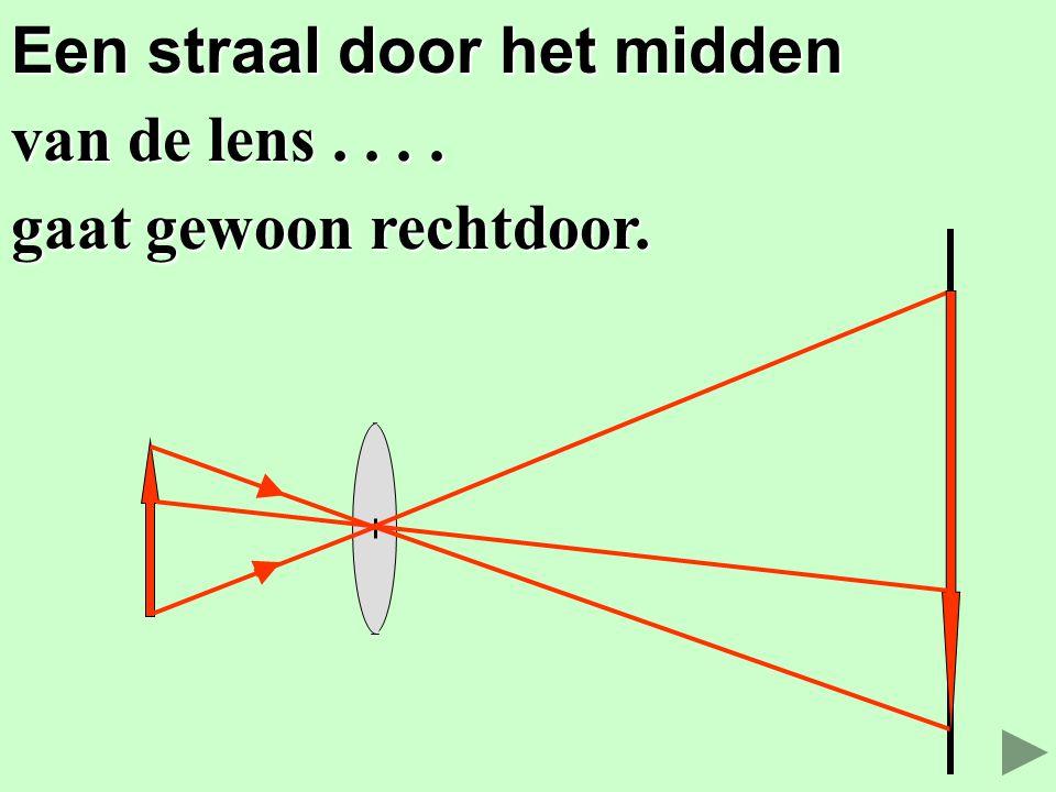 De Bolle lens De Bolle lens 1. Het beeld tekenen. © Het Vlietland College Leiden