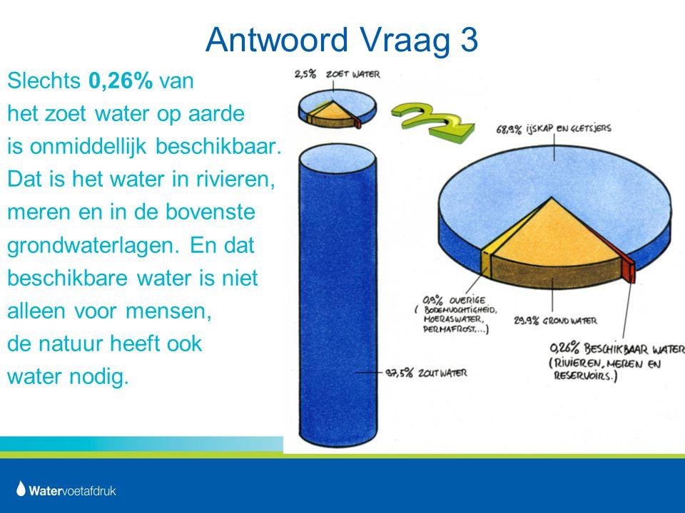Antwoord Vraag 3 Slechts 0,26% van het zoet water op aarde is onmiddellijk beschikbaar.