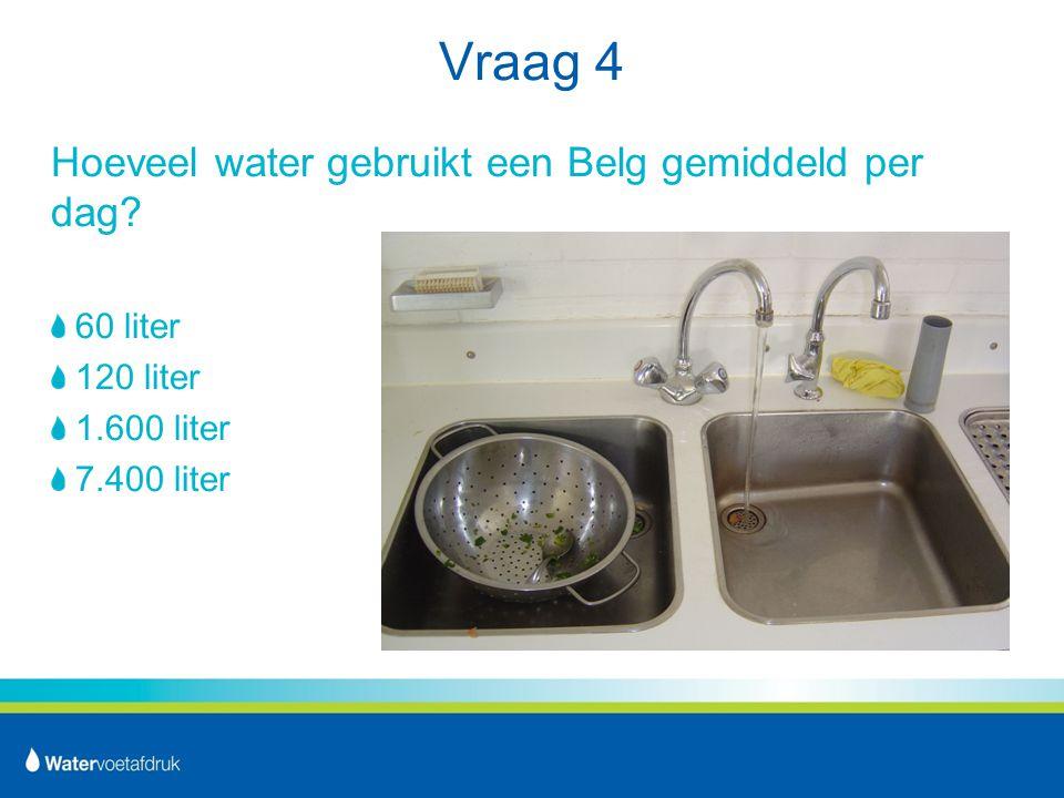 Vraag 4 Hoeveel water gebruikt een Belg gemiddeld per dag.