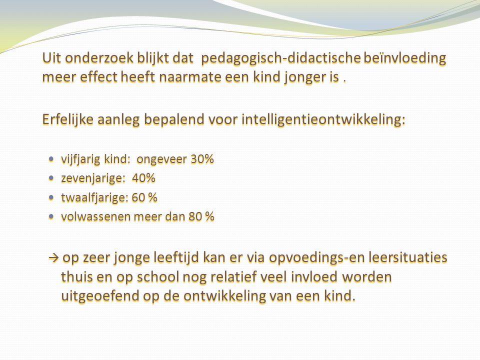 Uit onderzoek blijkt dat pedagogisch-didactische beïnvloeding meer effect heeft naarmate een kind jonger is. Erfelijke aanleg bepalend voor intelligen