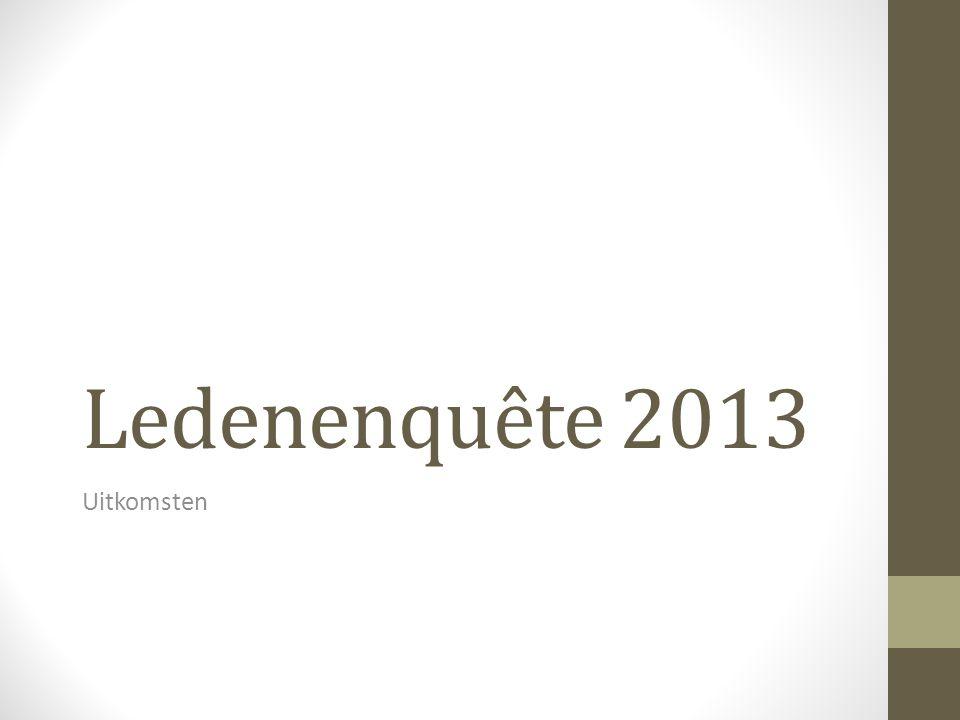 Ledenenquête 2013 Uitkomsten