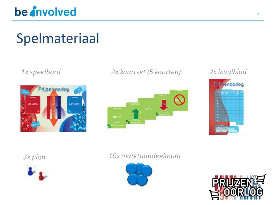 2 Spelmateriaal 1x speelbord2x kaartset (5 kaarten)2x invulblad 2x pion 10x marktaandeelmunt