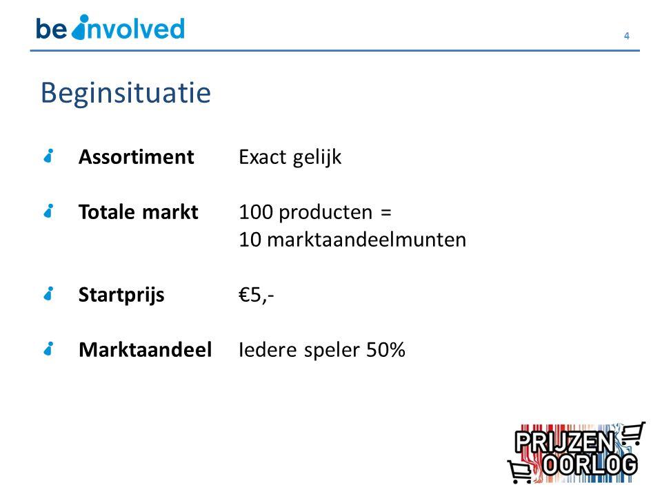 4 Beginsituatie AssortimentExact gelijk Totale markt100 producten = 10 marktaandeelmunten Startprijs€5,- MarktaandeelIedere speler 50%