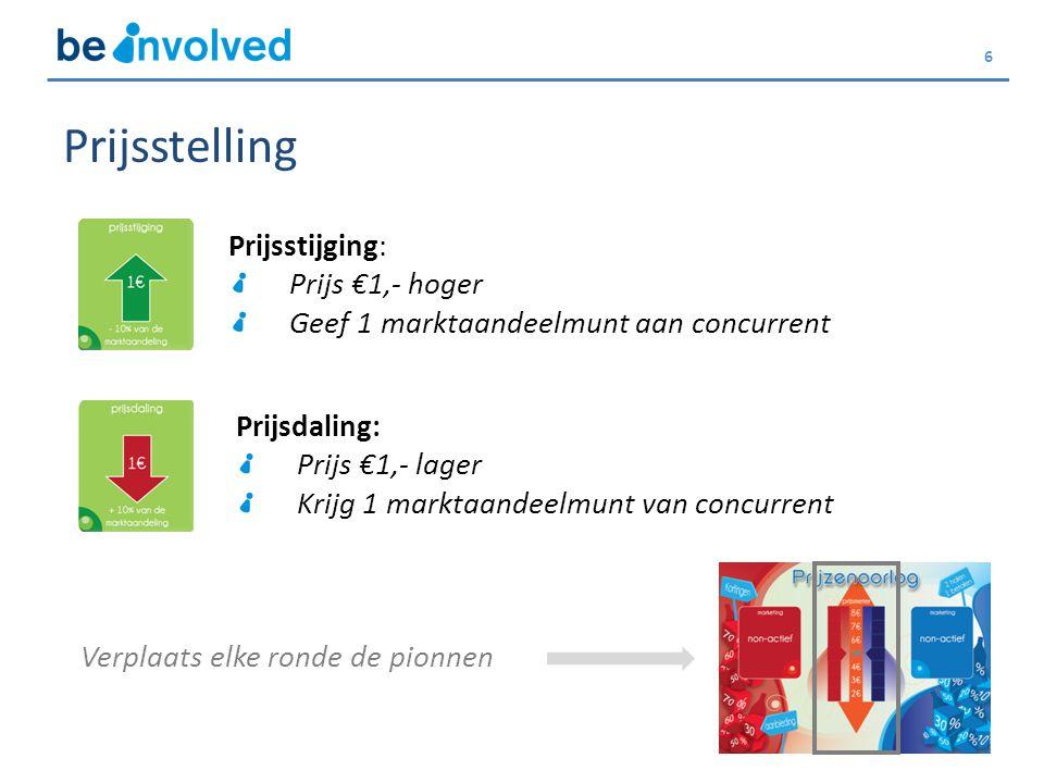 6 Prijsstelling Prijsstijging: Prijs €1,- hoger Geef 1 marktaandeelmunt aan concurrent Prijsdaling: Prijs €1,- lager Krijg 1 marktaandeelmunt van concurrent Verplaats elke ronde de pionnen