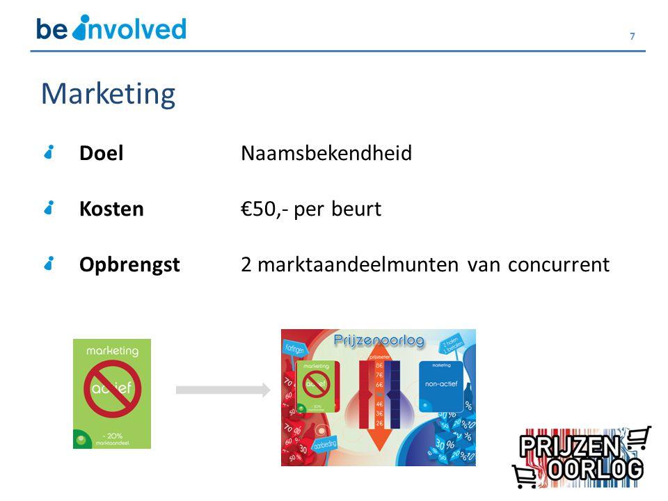 7 Marketing Allebei geen marketing = evenwicht Actieve marketing vs. geen marketing = 2 marktaandeelmunt Actieve marketing vs. Actieve marketing = eve