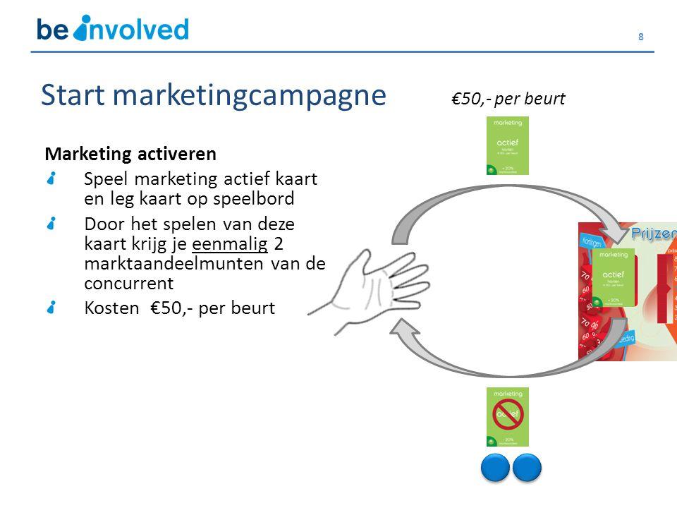8 Start marketingcampagne Marketing activeren Speel marketing actief kaart en leg kaart op speelbord Door het spelen van deze kaart krijg je eenmalig 2 marktaandeelmunten van de concurrent Kosten €50,- per beurt €50,- per beurt