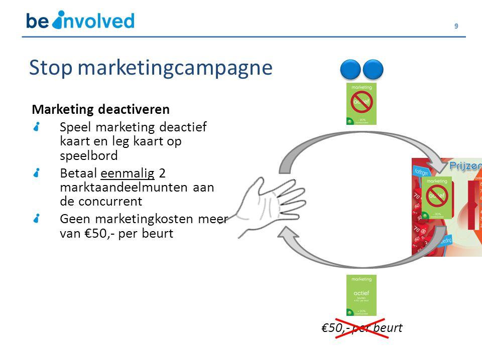 9 Stop marketingcampagne Marketing deactiveren Speel marketing deactief kaart en leg kaart op speelbord Betaal eenmalig 2 marktaandeelmunten aan de concurrent Geen marketingkosten meer van €50,- per beurt €50,- per beurt
