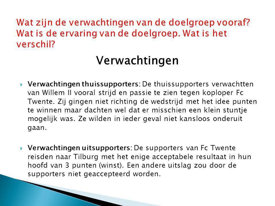 Verwachtingen  Verwachtingen thuissupporters: De thuissupporters verwachtten van Willem II vooral strijd en passie te zien tegen koploper Fc Twente.