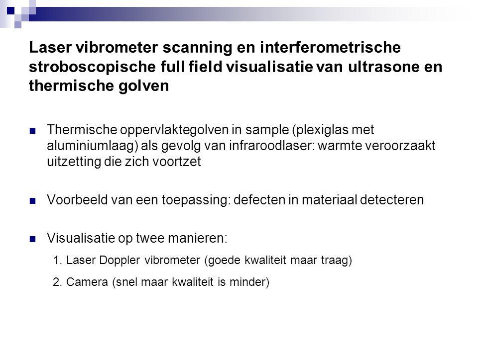 Laser vibrometer scanning en interferometrische stroboscopische full field visualisatie van ultrasone en thermische golven Thermische oppervlaktegolven in sample (plexiglas met aluminiumlaag) als gevolg van infraroodlaser: warmte veroorzaakt uitzetting die zich voortzet Voorbeeld van een toepassing: defecten in materiaal detecteren Visualisatie op twee manieren: 1.