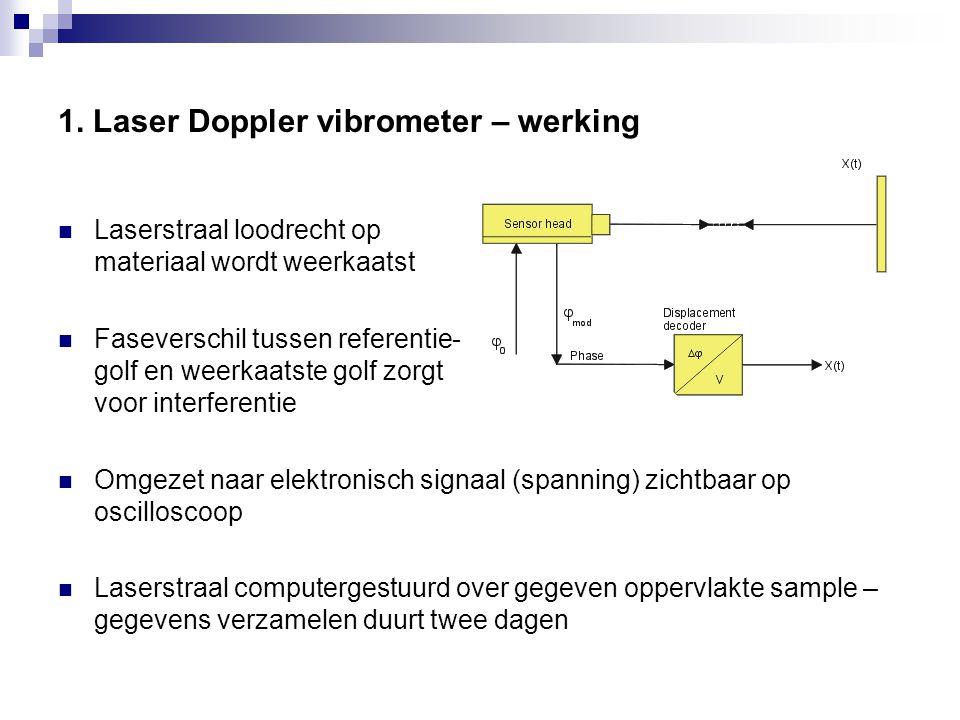 1. Laser Doppler vibrometer – werking Laserstraal loodrecht op materiaal wordt weerkaatst Faseverschil tussen referentie- golf en weerkaatste golf zor