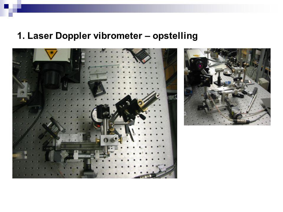 1. Laser Doppler vibrometer – opstelling