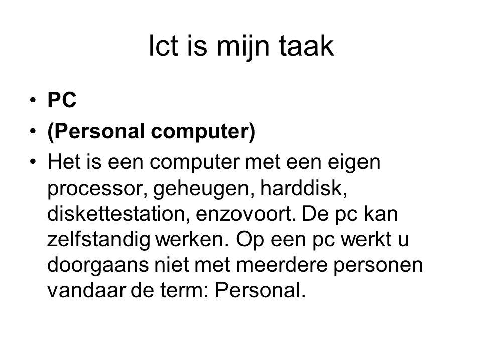 Ik ben soufian Hardware Alle tastbare onderdelen van de computer, bijvoorbeeld: toetsenbord, kabels, harde schijf.